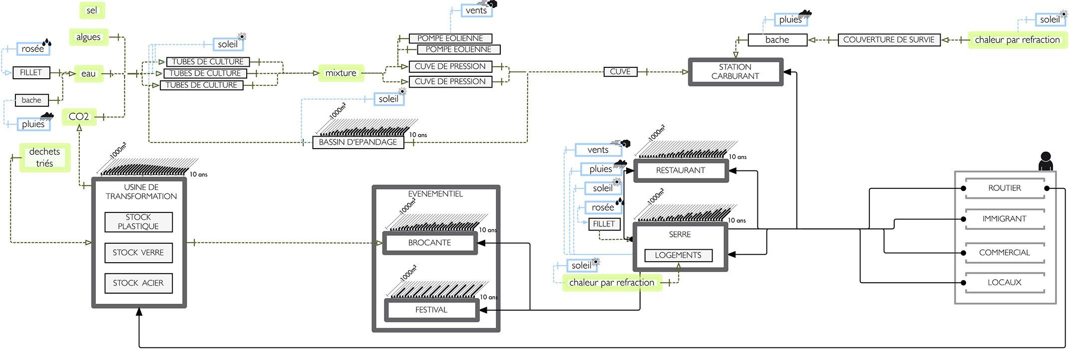 http://gaetankohler.com/files/gimgs/th-28_GK-diplome-03-programme-web700.jpg